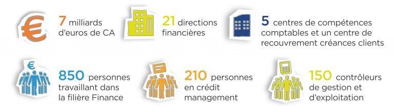 chiffres-cles-pour-la-finance-01-768x219